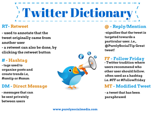 Twitter Dictionary (1)