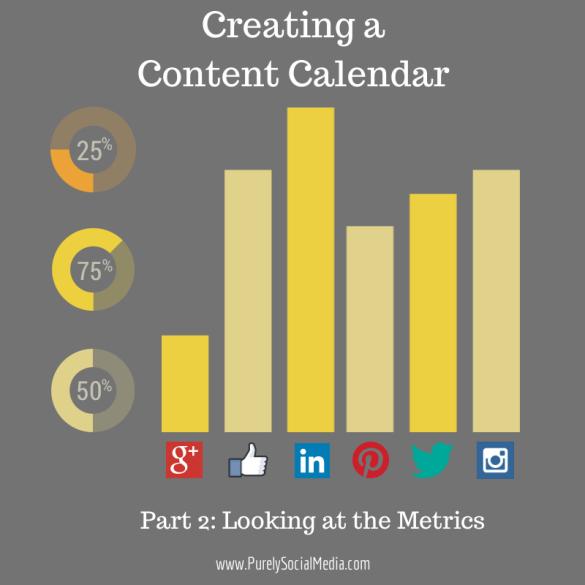 Creating AContent Calendar (1)